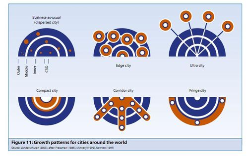 City-patterns1